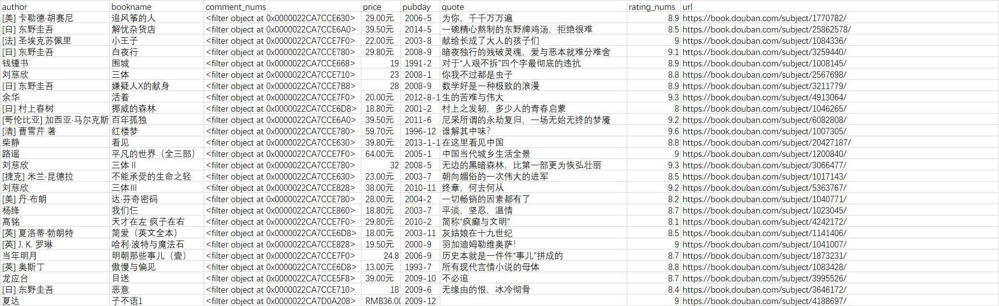 douban_top250 (2).png